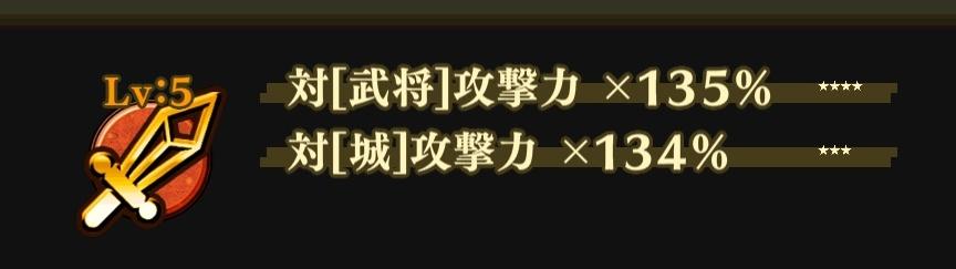 対武将の将章